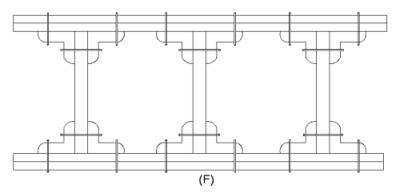 Plate Girder