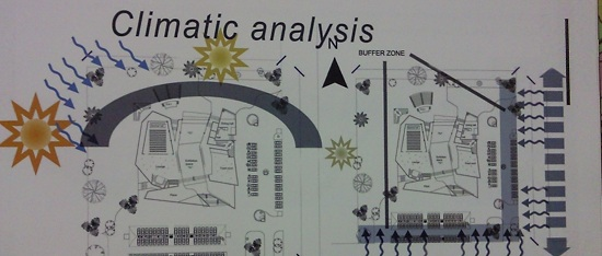 Climatic Analysis of the site to be redesigned