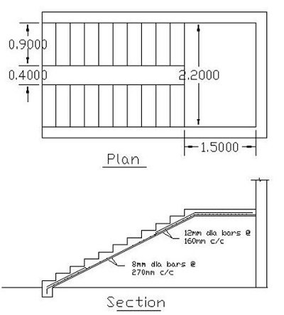 Design of Staircase | RCC Structures | Civil Engineering Projects