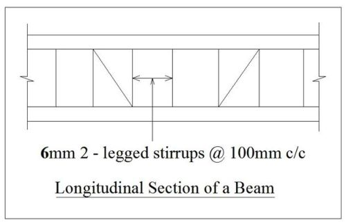 Shear reinforcement in a Beam