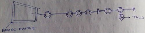 Chain used for Chain Surveying