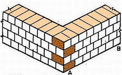 Types of bonds in brickwork stretcher and header bond civil isometric view of header bond ccuart Choice Image