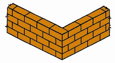 Types of bonds in brickwork stretcher and header bond civil isometric view of the stretcher bond ccuart Choice Image