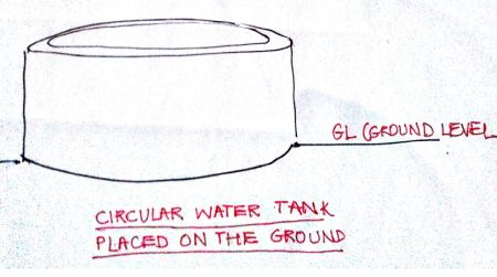 Design Procedure for Circular Water tank | Civil Engineering Projects