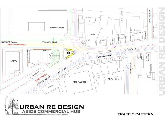 Traffic pattern | Urban redesign proposals