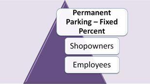 Permanent Parking